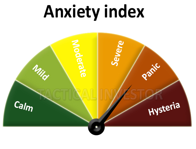anxiety-index-25-april-2018